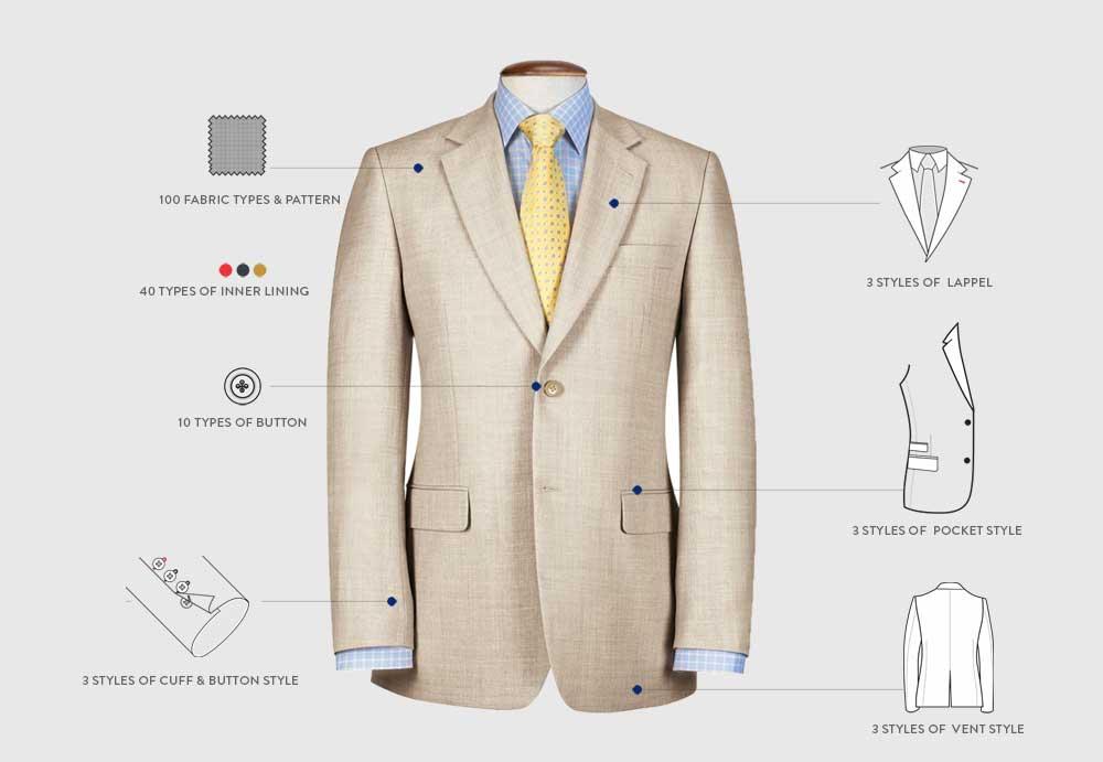 Tailored Custom Suits