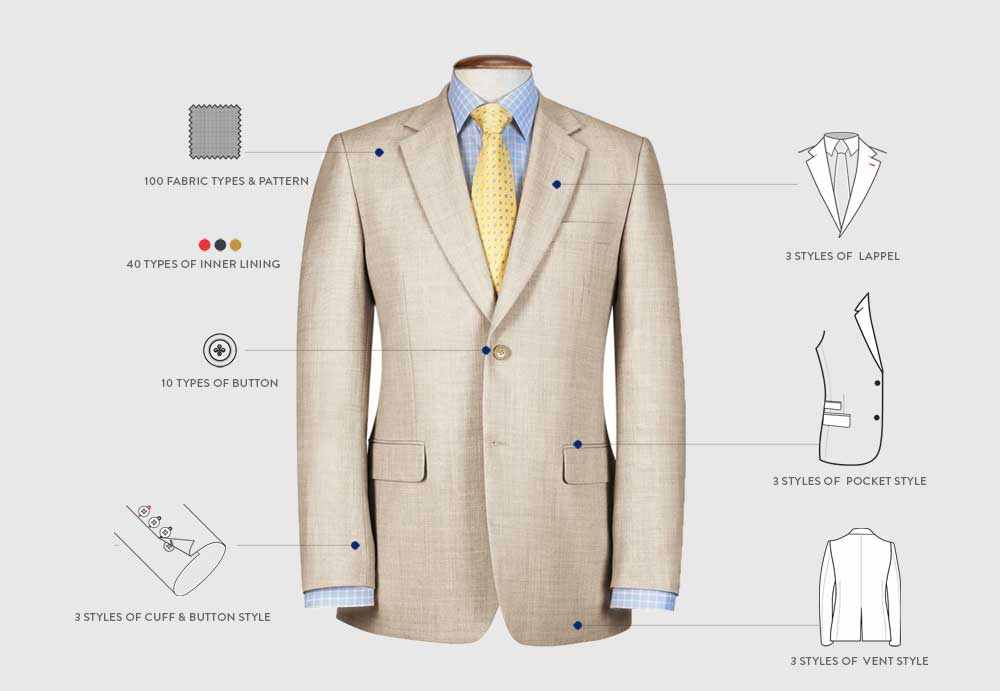 Tailored Custom Suits